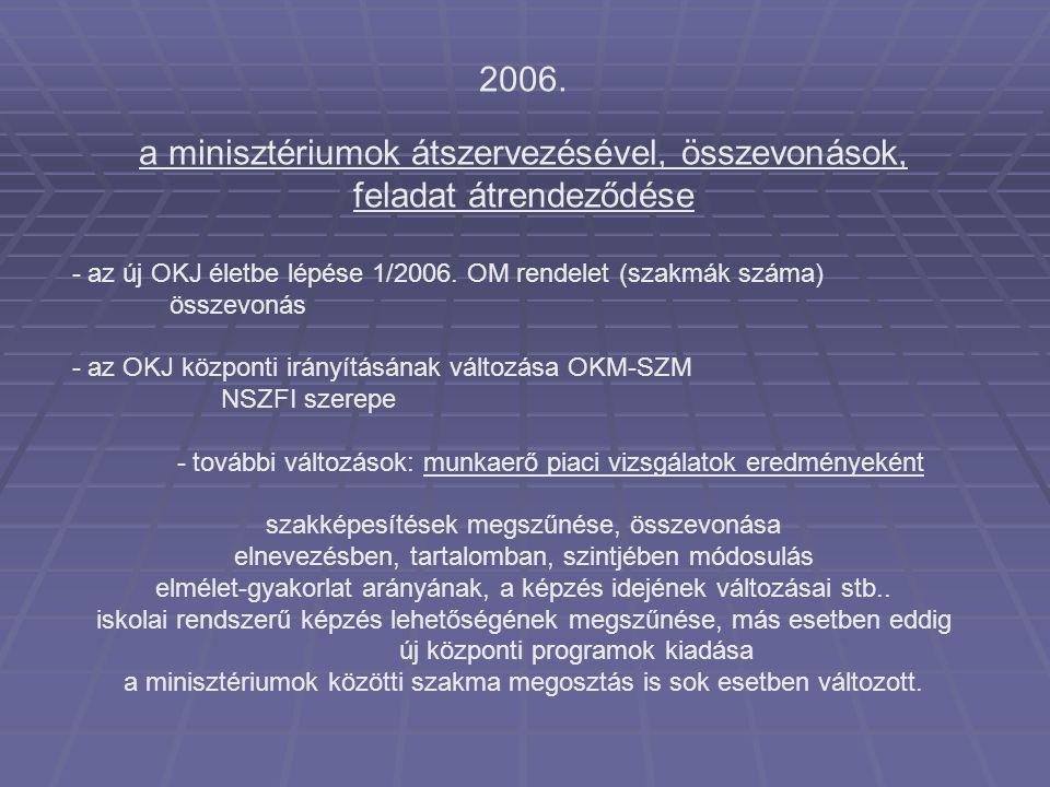 2006. a minisztériumok átszervezésével, összevonások, feladat átrendeződése - az új OKJ életbe lépése 1/2006. OM rendelet (szakmák száma) összevonás -
