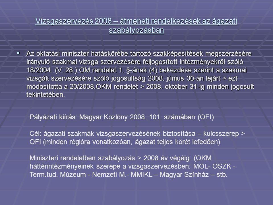 Vizsgaszervezés 2008 – átmeneti rendelkezések az ágazati szabályozásban  Az oktatási miniszter hatáskörébe tartozó szakképesítések megszerzésére irán