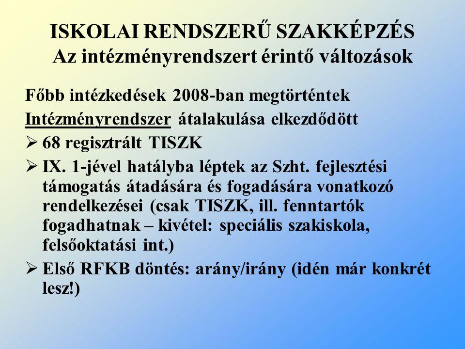ISKOLAI RENDSZERŰ SZAKKÉPZÉS Az intézményrendszert érintő változások Főbb intézkedések 2008-ban megtörténtek Intézményrendszer átalakulása elkezdődött  68 regisztrált TISZK  IX.