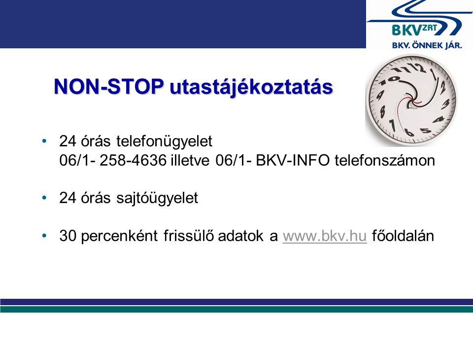 NON-STOP utastájékoztatás 24 órás telefonügyelet 06/1- 258-4636 illetve 06/1- BKV-INFO telefonszámon 24 órás sajtóügyelet 30 percenként frissülő adato