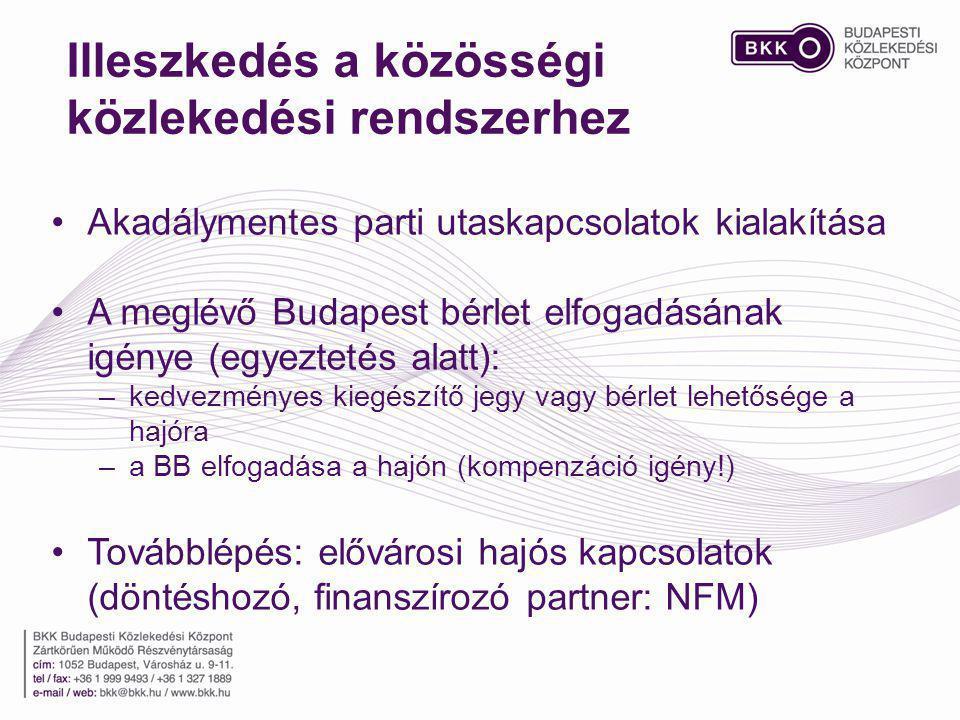 Illeszkedés a közösségi közlekedési rendszerhez Akadálymentes parti utaskapcsolatok kialakítása A meglévő Budapest bérlet elfogadásának igénye (egyezt
