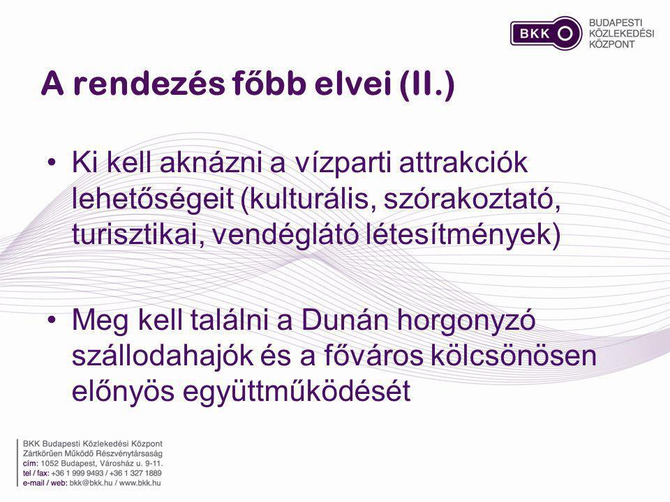 Fejlesztési és hasznosítási ötletpályázat Dunánk Partjai Budapesten – a Főváros és a Budapesti Építész Kamara szervezésében meghirdetett ötletpályázat – eredményei 2013-ra (város-, és gazdaságfejlesztési hatások feltárása, a társadalmi és gazdaságfejlesztési igényekből következő városszerkezeti és városépítészeti alapvetések megfogalmazása, műszaki, árvízvédelmi, folyamszabályozási, hajózási kérdések felvetése) Ehhez kapcsolódik a BKK a rakpartok átfogó hasznosítási terveivel (az első munkaanyag 2011 végére készül el)