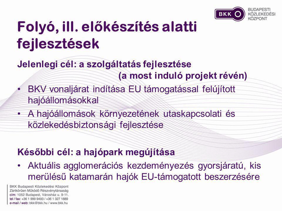 Folyó, ill. el ő készítés alatti fejlesztések Jelenlegi cél: a szolgáltatás fejlesztése (a most induló projekt révén) BKV vonaljárat indítása EU támog