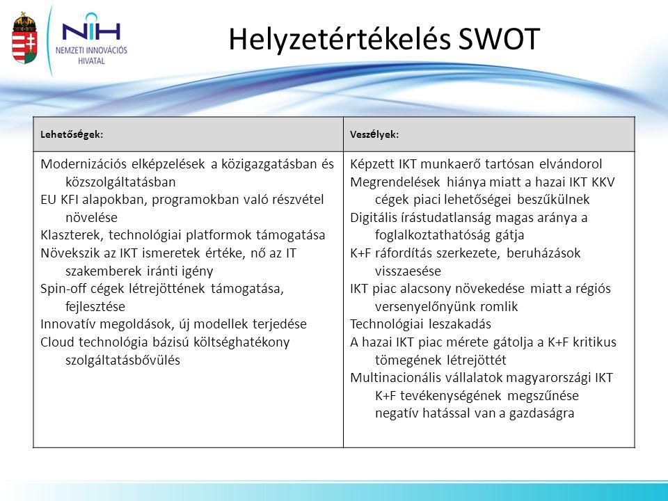 Helyzetértékelés SWOT Lehetős é gek:Vesz é lyek: Modernizációs elképzelések a közigazgatásban és közszolgáltatásban EU KFI alapokban, programokban val