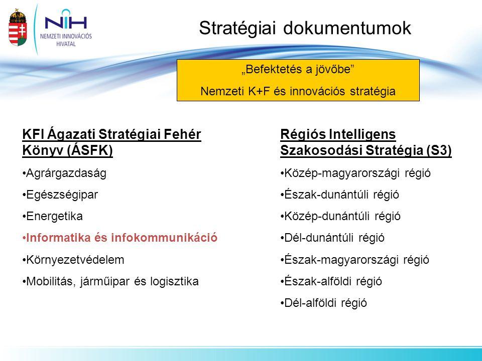 """Stratégiai dokumentumok """"Befektetés a jövőbe"""" Nemzeti K+F és innovációs stratégia KFI Ágazati Stratégiai Fehér Könyv (ÁSFK) Agrárgazdaság Egészségipar"""