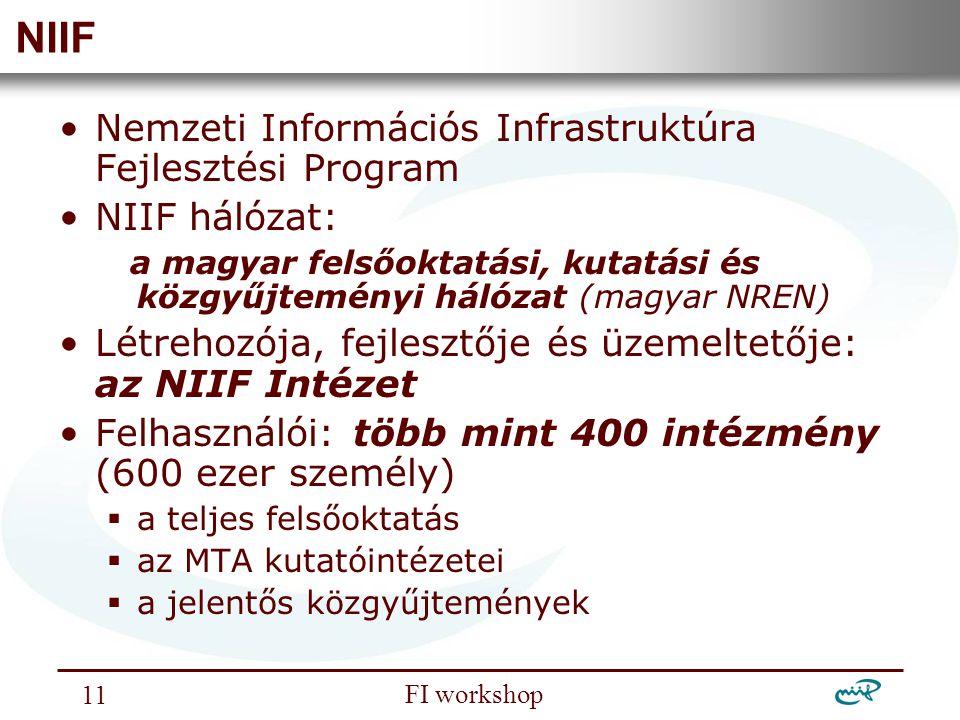 Nemzeti Információs Infrastruktúra Fejlesztési Intézet FI workshop 11 NIIF Nemzeti Információs Infrastruktúra Fejlesztési Program NIIF hálózat: a magy