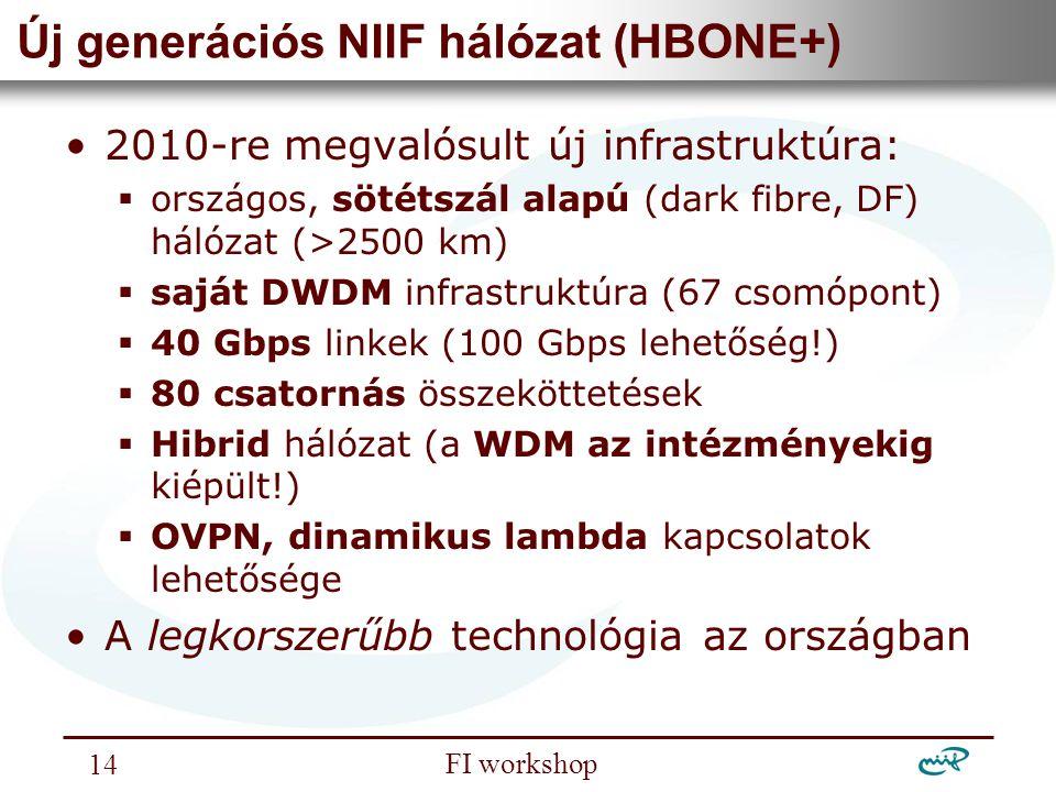 Nemzeti Információs Infrastruktúra Fejlesztési Intézet FI workshop 14 Új generációs NIIF hálózat (HBONE+) 2010-re megvalósult új infrastruktúra:  ors