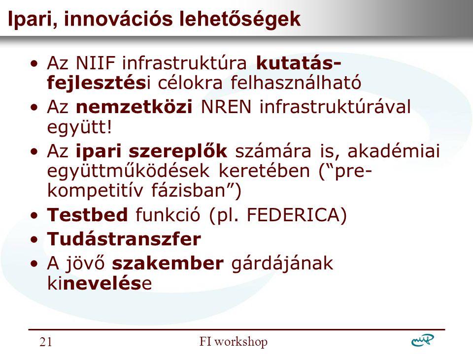 Nemzeti Információs Infrastruktúra Fejlesztési Intézet FI workshop 21 Ipari, innovációs lehetőségek Az NIIF infrastruktúra kutatás- fejlesztési célokr