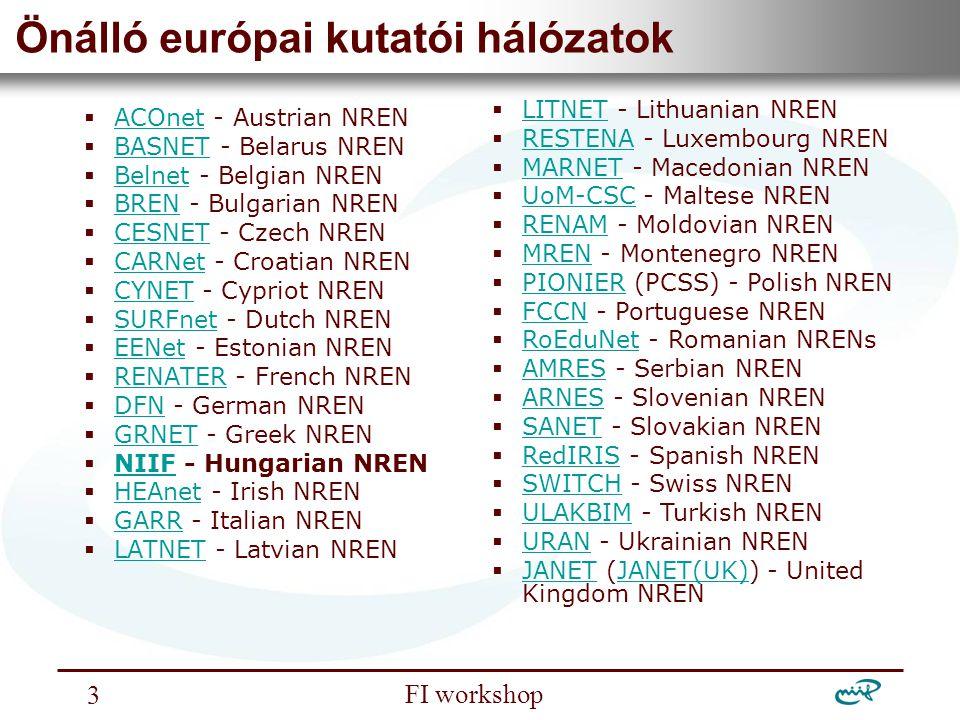 Nemzeti Információs Infrastruktúra Fejlesztési Intézet FI workshop 3 Önálló európai kutatói hálózatok  ACOnet - Austrian NREN ACOnet  BASNET - Belar