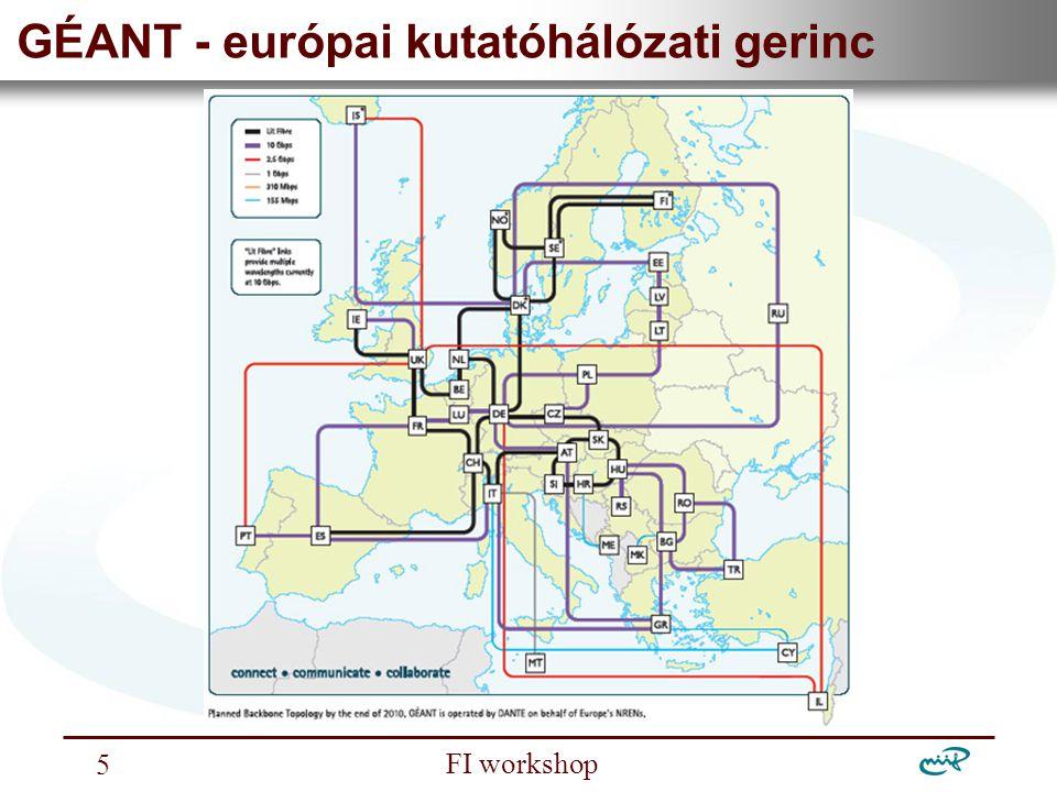 Nemzeti Információs Infrastruktúra Fejlesztési Intézet FI workshop 5 GÉANT - európai kutatóhálózati gerinc