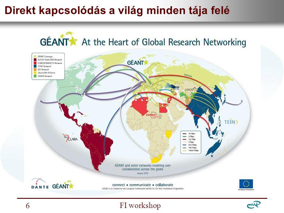 Nemzeti Információs Infrastruktúra Fejlesztési Intézet FI workshop 6 Direkt kapcsolódás a világ minden tája felé