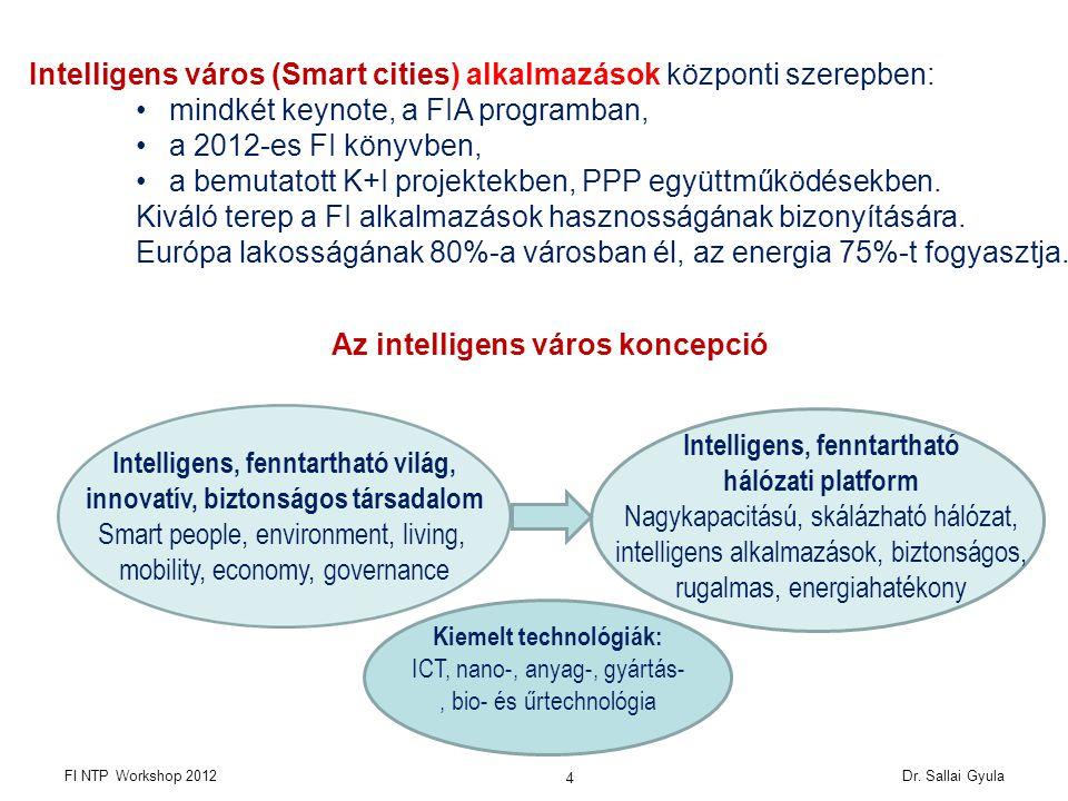 Intelligens város (Smart cities) alkalmazások központi szerepben: mindkét keynote, a FIA programban, a 2012-es FI könyvben, a bemutatott K+I projektekben, PPP együttműködésekben.
