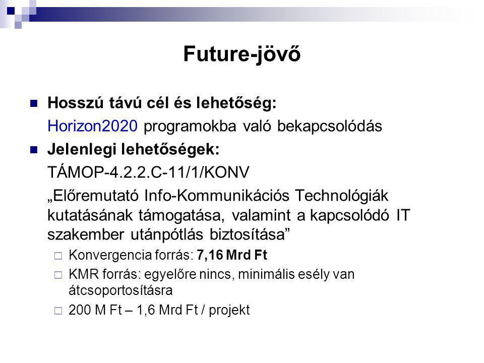 """Future-jövő Hosszú távú cél és lehetőség: Horizon2020 programokba való bekapcsolódás Jelenlegi lehetőségek: TÁMOP-4.2.2.C-11/1/KONV """"Előremutató Info-Kommunikációs Technológiák kutatásának támogatása, valamint a kapcsolódó IT szakember utánpótlás biztosítása  Konvergencia forrás: 7,16 Mrd Ft  KMR forrás: egyelőre nincs, minimális esély van átcsoportosításra  200 M Ft – 1,6 Mrd Ft / projekt"""