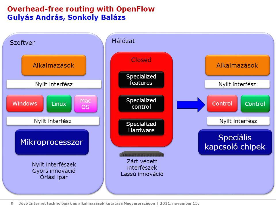 Hálózat Closed Szoftver Overhead-free routing with OpenFlow Gulyás András, Sonkoly Balázs Jövő Internet technológiák és alkalmazások kutatása Magyaror