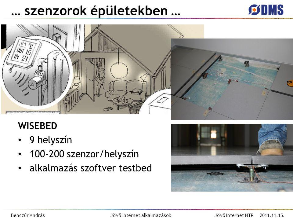 Benczúr András Jövő Internet alkalmazások Jövő Internet NTP 2011.11.15. … szenzorok épületekben … WISEBED 9 helyszín 100-200 szenzor/helyszín alkalmaz