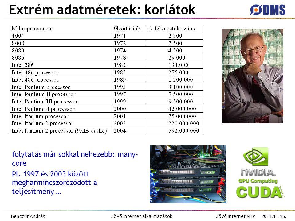 Benczúr András Jövő Internet alkalmazások Jövő Internet NTP 2011.11.15. Extrém adatméretek: korlátok folytatás már sokkal nehezebb: many- core Pl. 199