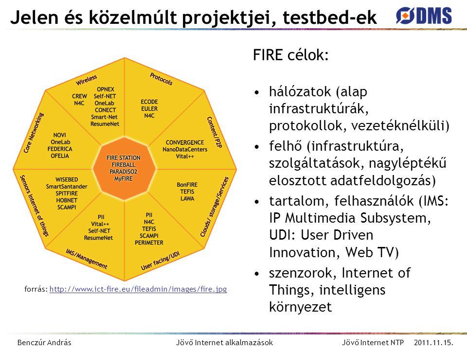 Benczúr András Jövő Internet alkalmazások Jövő Internet NTP 2011.11.15. Jelen és közelmúlt projektjei, testbed-ek forrás: http://www.ict-fire.eu/filea