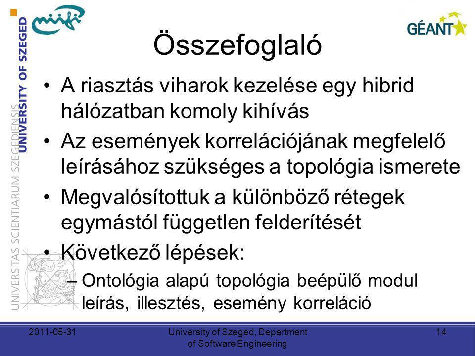 Összefoglaló A riasztás viharok kezelése egy hibrid hálózatban komoly kihívás Az események korrelációjának megfelelő leírásához szükséges a topológia ismerete Megvalósítottuk a különböző rétegek egymástól független felderítését Következő lépések: –Ontológia alapú topológia beépülő modul leírás, illesztés, esemény korreláció 2011-05-31University of Szeged, Department of Software Engineering 14