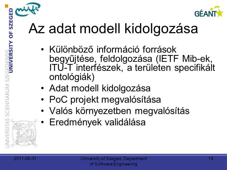 Az adat modell kidolgozása Különböző információ források begyűjtése, feldolgozása (IETF Mib-ek, ITU-T interfészek, a területen specifikált ontológiák) Adat modell kidolgozása PoC projekt megvalósítása Valós környezetben megvalósítás Eredmények validálása 2011-05-31University of Szeged, Department of Software Engineering 19