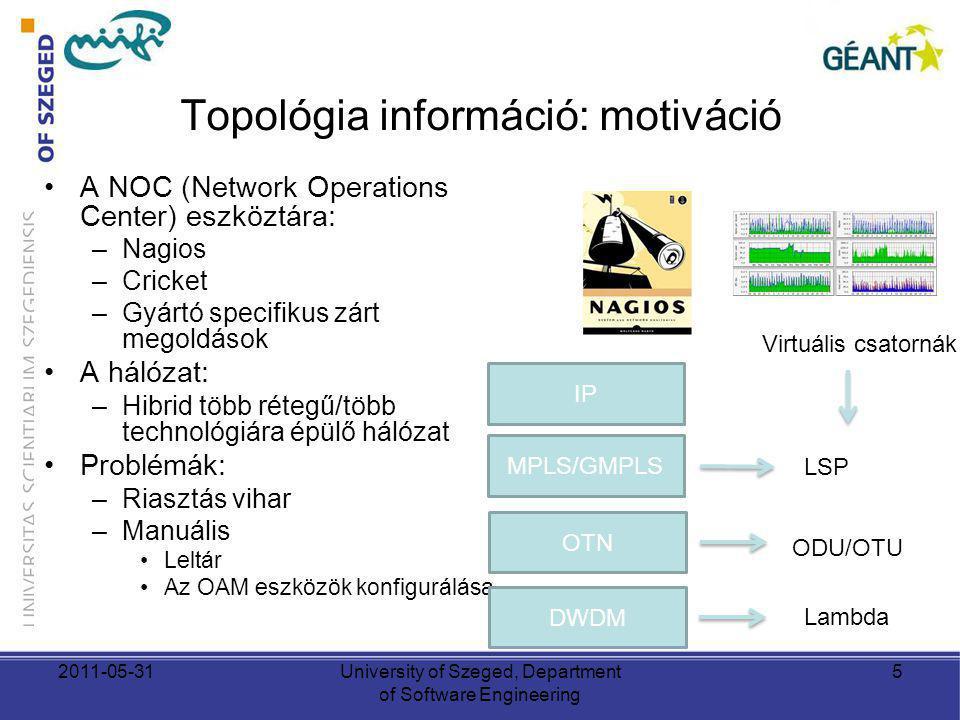 Topológia információ: motiváció A NOC (Network Operations Center) eszköztára: –Nagios –Cricket –Gyártó specifikus zárt megoldások A hálózat: –Hibrid több rétegű/több technológiára épülő hálózat Problémák: –Riasztás vihar –Manuális Leltár Az OAM eszközök konfigurálása 2011-05-31University of Szeged, Department of Software Engineering 5 IP MPLS/GMPLS OTN DWDM LSP ODU/OTU Lambda Virtuális csatornák
