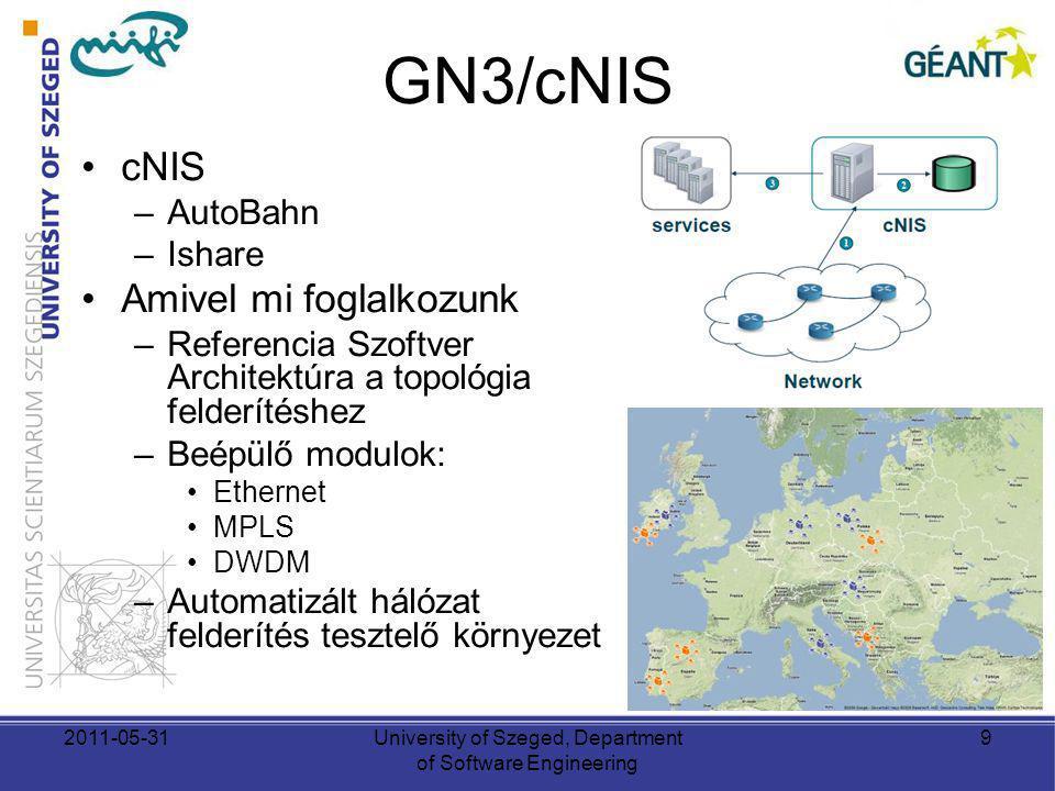 GN3/cNIS cNIS –AutoBahn –Ishare Amivel mi foglalkozunk –Referencia Szoftver Architektúra a topológia felderítéshez –Beépülő modulok: Ethernet MPLS DWDM –Automatizált hálózat felderítés tesztelő környezet 2011-05-31University of Szeged, Department of Software Engineering 9