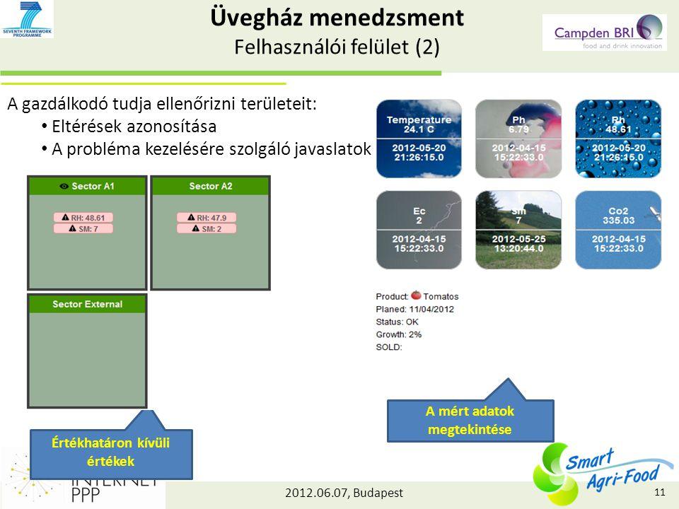 2012.06.07, Budapest Értékhatáron kívüli értékek A gazdálkodó tudja ellenőrizni területeit: Eltérések azonosítása A probléma kezelésére szolgáló javaslatok A mért adatok megtekintése Üvegház menedzsment Felhasználói felület (2) 11