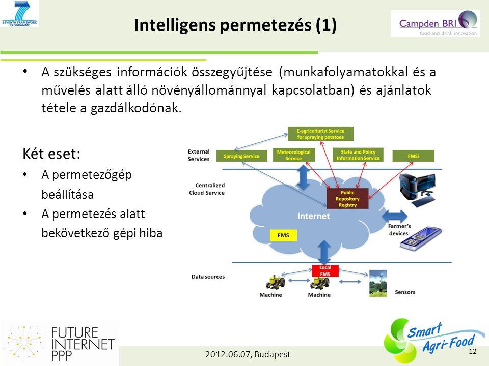 2012.06.07, Budapest Intelligens permetezés (1) A szükséges információk összegyűjtése (munkafolyamatokkal és a művelés alatt álló növényállománnyal kapcsolatban) és ajánlatok tétele a gazdálkodónak.