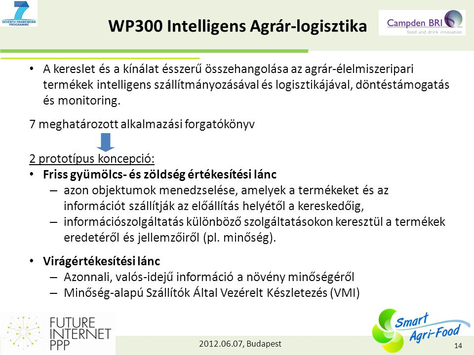 2012.06.07, Budapest WP300 Intelligens Agrár-logisztika A kereslet és a kínálat ésszerű összehangolása az agrár-élelmiszeripari termékek intelligens szállítmányozásával és logisztikájával, döntéstámogatás és monitoring.