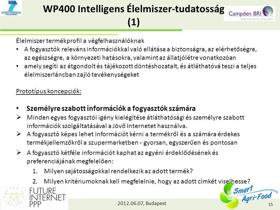 2012.06.07, Budapest WP400 Intelligens Élelmiszer-tudatosság (1) Élelmiszer termékprofil a végfelhasználóknak A fogyasztók releváns információkkal való ellátása a biztonságra, az elérhetőségre, az egészségre, a környezeti hatásokra, valamint az állatjólétre vonatkozóan amely segíti az átgondolt és tájékozott döntéshozatalt, és átláthatóvá teszi a teljes élelmiszerláncban zajló tevékenységeket Prototípus koncepciók: Személyre szabott információk a fogyasztók számára  Minden egyes fogyasztói igény kielégítése átláthatósági és személyre szabott információk szolgáltatásával a Jövő Internetet használva.