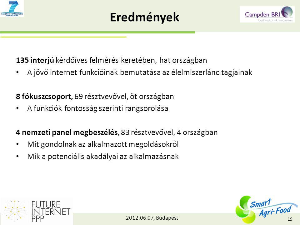 2012.06.07, Budapest Eredmények 135 interjú kérdőíves felmérés keretében, hat országban A jövő internet funkcióinak bemutatása az élelmiszerlánc tagjainak 8 fókuszcsoport, 69 résztvevővel, öt országban A funkciók fontosság szerinti rangsorolása 4 nemzeti panel megbeszélés, 83 résztvevővel, 4 országban Mit gondolnak az alkalmazott megoldásokról Mik a potenciális akadályai az alkalmazásnak 19