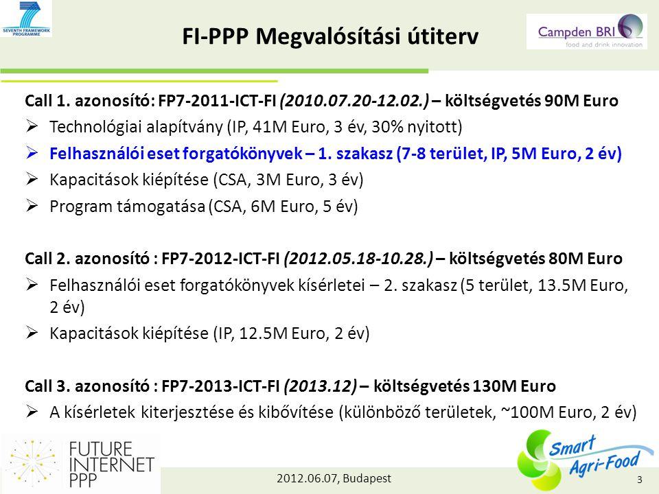 2012.06.07, Budapest FI-PPP Megvalósítási útiterv Call 1. azonosító: FP7-2011-ICT-FI (2010.07.20-12.02.) – költségvetés 90M Euro  Technológiai alapít