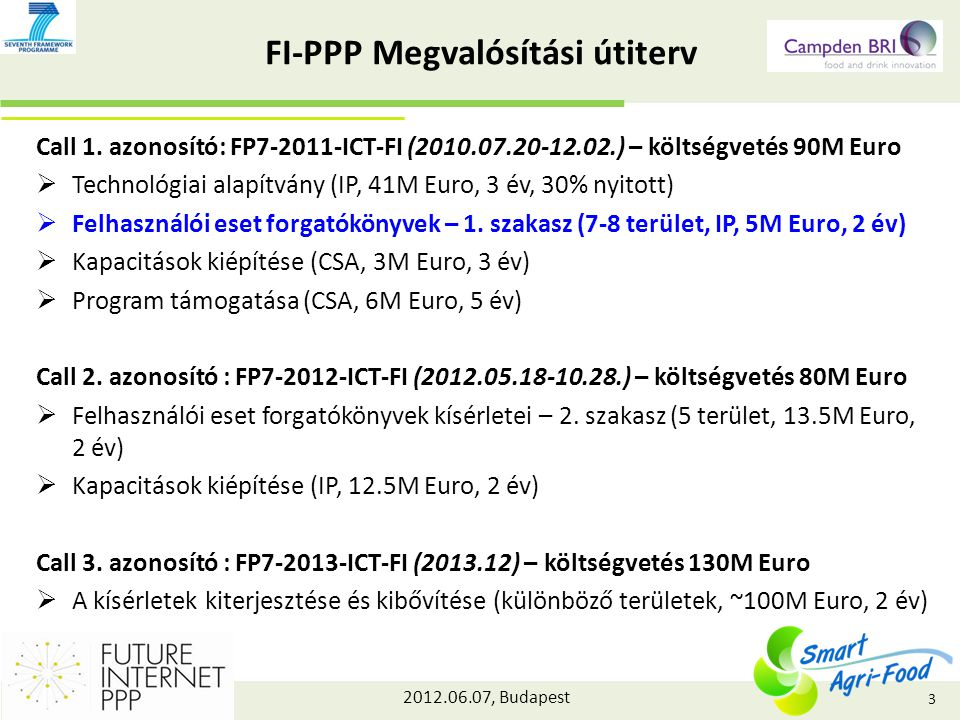 2012.06.07, Budapest FI-PPP Megvalósítási útiterv Call 1.