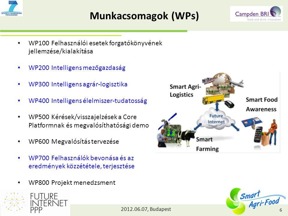 2012.06.07, Budapest Munkacsomagok (WPs) WP100 Felhasználói esetek forgatókönyvének jellemzése/kialakítása WP200 Intelligens mezőgazdaság WP300 Intelligens agrár-logisztika WP400 Intelligens élelmiszer-tudatosság WP500 Kérések/visszajelzések a Core Platformnak és megvalósíthatósági demo WP600 Megvalósítás tervezése WP700 Felhasználók bevonása és az eredmények közzététele, terjesztése WP800 Projekt menedzsment 6