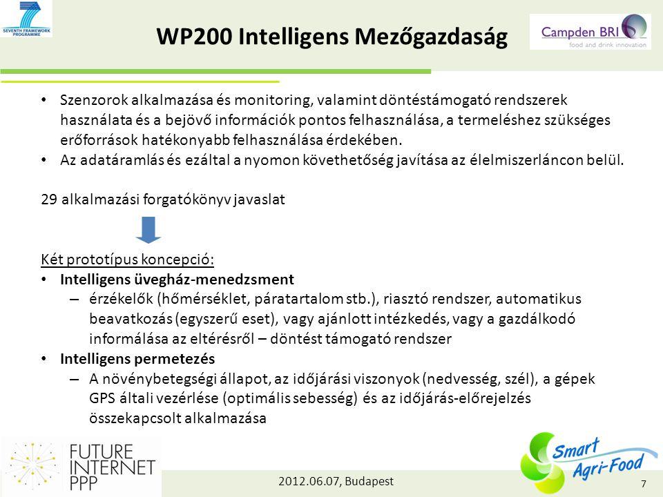 2012.06.07, Budapest WP200 Intelligens Mezőgazdaság Szenzorok alkalmazása és monitoring, valamint döntéstámogató rendszerek használata és a bejövő információk pontos felhasználása, a termeléshez szükséges erőforrások hatékonyabb felhasználása érdekében.