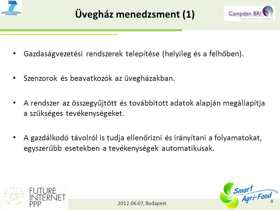 2012.06.07, Budapest Üvegház menedzsment (1) Gazdaságvezetési rendszerek telepítése (helyileg és a felhőben). Szenzorok és beavatkozók az üvegházakban