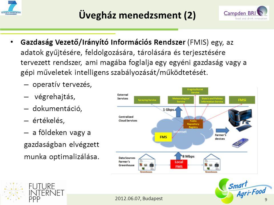 2012.06.07, Budapest Üvegház menedzsment (2) Gazdaság Vezető/Irányító Információs Rendszer (FMIS) egy, az adatok gyűjtésére, feldolgozására, tárolására és terjesztésére tervezett rendszer, ami magába foglalja egy egyéni gazdaság vagy a gépi műveletek intelligens szabályozását/működtetését.