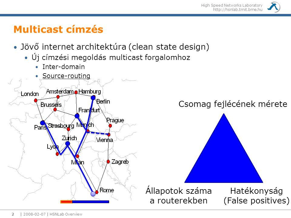 High Speed Networks Laboratory http://hsnlab.tmit.bme.hu Multicast címzés Jövő internet architektúra (clean state design) Új címzési megoldás multicast forgalomhoz Inter-domain Source-routing | 2008-02-07 | HSNLab Overview2 Csomag fejlécének mérete Állapotok száma a routerekben Hatékonyság (False positives)
