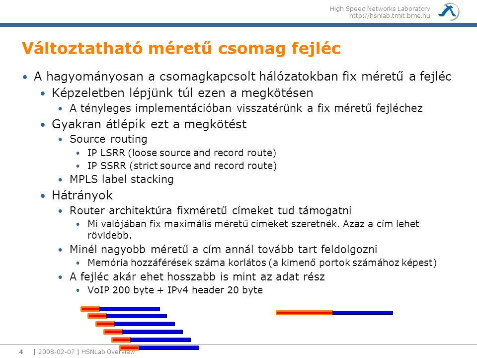 High Speed Networks Laboratory http://hsnlab.tmit.bme.hu Változtatható méretű csomag fejléc A hagyományosan a csomagkapcsolt hálózatokban fix méretű a fejléc Képzeletben lépjünk túl ezen a megkötésen A tényleges implementációban visszatérünk a fix méretű fejléchez Gyakran átlépik ezt a megkötést Source routing IP LSRR (loose source and record route) IP SSRR (strict source and record route) MPLS label stacking Hátrányok Router architektúra fixméretű címeket tud támogatni Mi valójában fix maximális méretű címeket szeretnék.