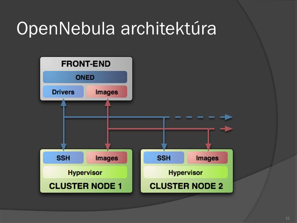 OpenNebula architektúra 10