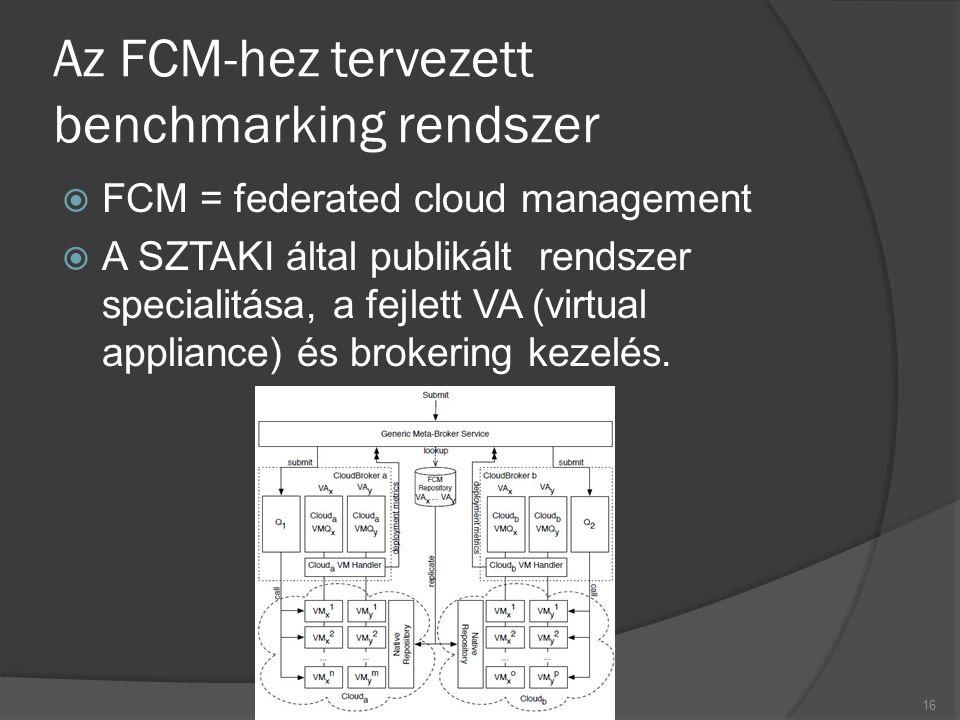 Az FCM-hez tervezett benchmarking rendszer  FCM = federated cloud management  A SZTAKI által publikált rendszer specialitása, a fejlett VA (virtual appliance) és brokering kezelés.