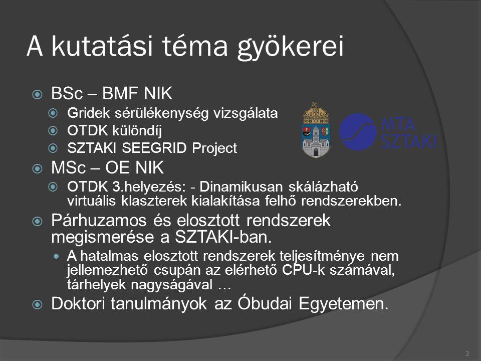 A kutatási téma gyökerei  BSc – BMF NIK  Gridek sérülékenység vizsgálata  OTDK különdíj  SZTAKI SEEGRID Project  MSc – OE NIK  OTDK 3.helyezés: - Dinamikusan skálázható virtuális klaszterek kialakítása felhő rendszerekben.