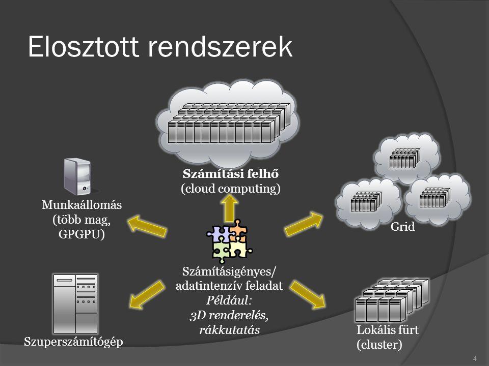 Elosztott rendszerek 4 Lokális fürt (cluster) Grid Számítási felhő (cloud computing) Számításigényes/ adatintenzív feladat Például: 3D renderelés, rákkutatás Szuperszámítógép Munkaállomás (több mag, GPGPU)