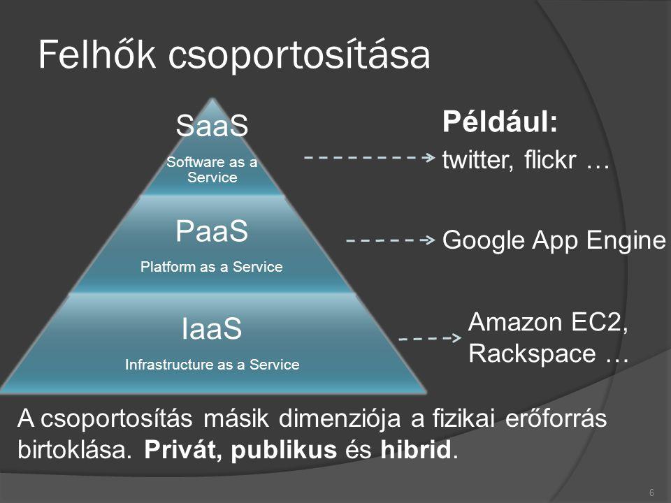 Felhők csoportosítása 6 twitter, flickr … Google App Engine Amazon EC2, Rackspace … A csoportosítás másik dimenziója a fizikai erőforrás birtoklása.