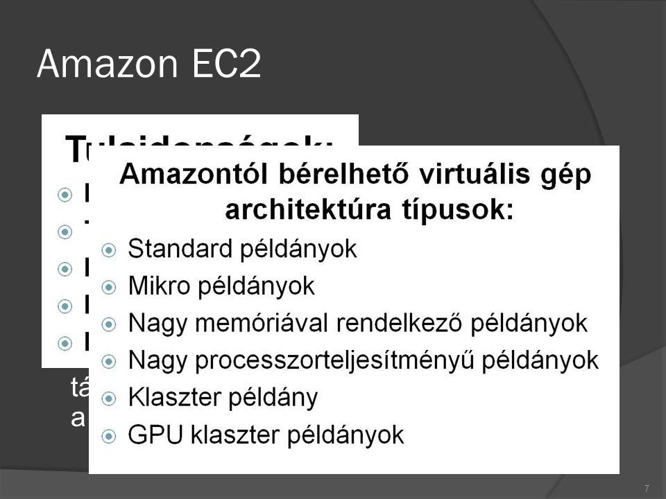 Amazon EC2  (Az első) publikus IaaS.