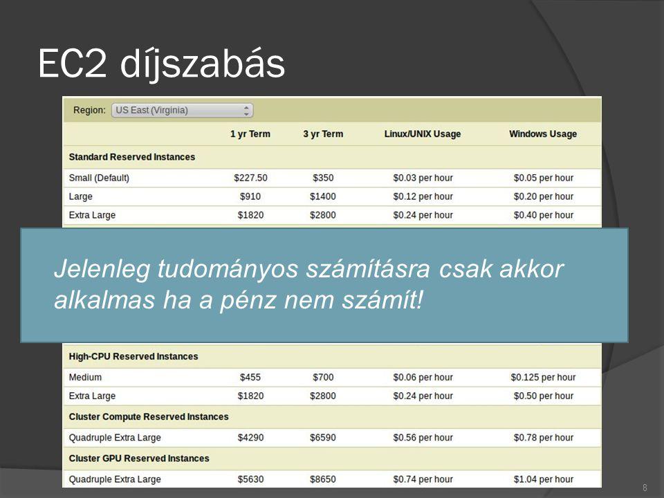 EC2 díjszabás 8 Jelenleg tudományos számításra csak akkor alkalmas ha a pénz nem számít!