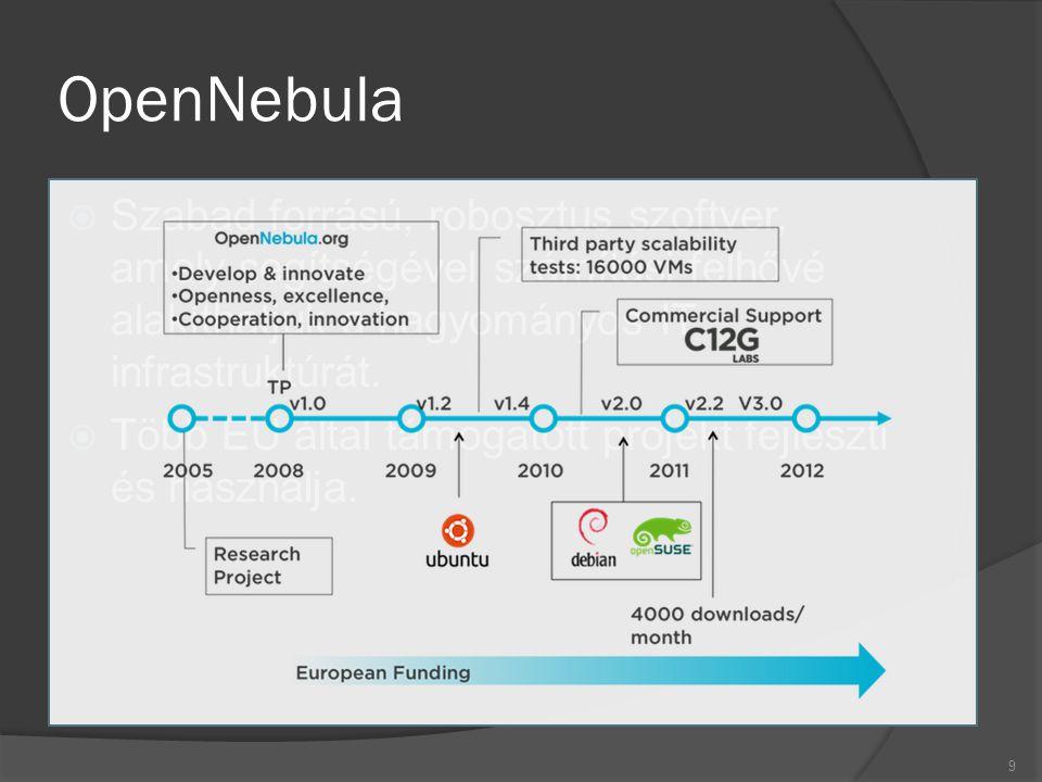 OpenNebula  Szabad forrású, robosztus szoftver, amely segítségével számítási felhővé alakíthatjuk a hagyományos IT infrastruktúrát.