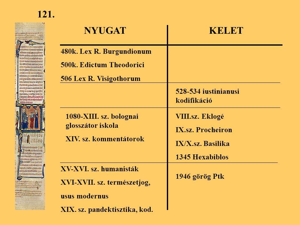 NYUGATKELET 480k.Lex R. Burgundionum 500k. Edictum Theodorici 506 Lex R.