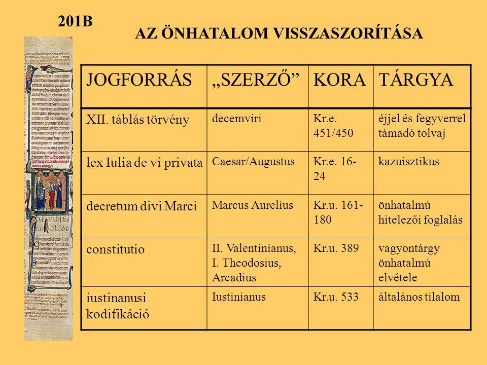 """201B JOGFORRÁS""""SZERZŐ KORATÁRGYA XII.táblás törvény decemviriKr.e."""