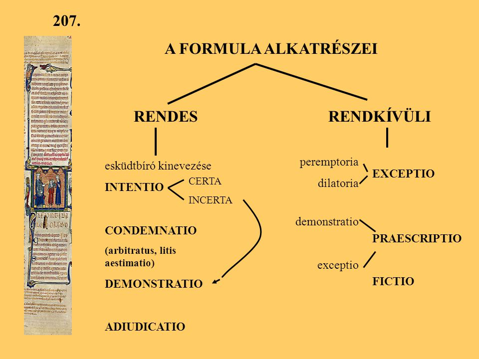 207. A FORMULA ALKATRÉSZEI RENDESRENDKÍVÜLI esküdtbíró kinevezése INTENTIO CONDEMNATIO (arbitratus, litis aestimatio) DEMONSTRATIO ADIUDICATIO EXCEPTI