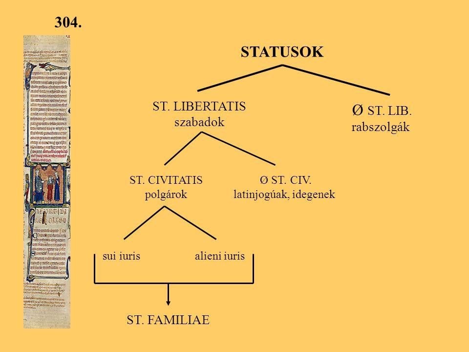 304.STATUSOK ST. LIBERTATIS szabadok ST. CIVITATIS polgárok Ø ST.